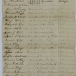 LJTP 200.018 - 27th Iowa Infantry Quartermasters List - Grand Ecore, LA - 1864